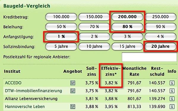 Effektivzinstool zur Berechnung des Zinsatzes für einen Immobilienerwerbskredit vom Immobilienmakler in Trier