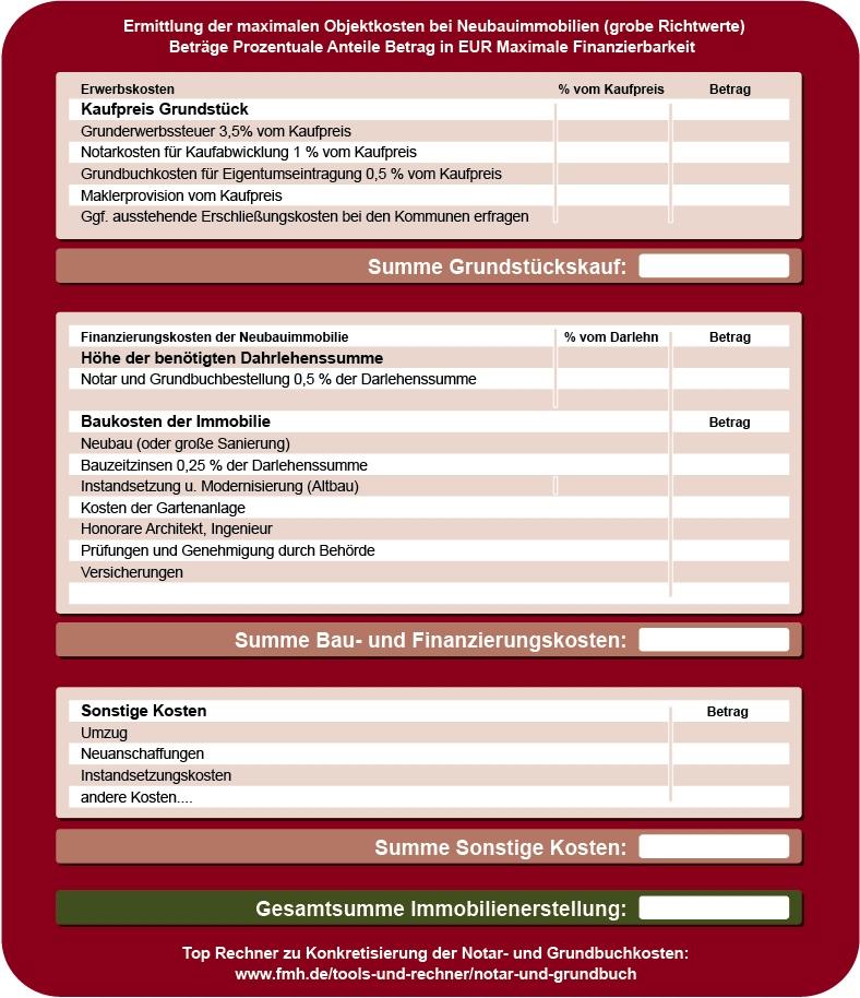 Kostenloses Formular zur Nebenkostenberechnung für den Neubau einer Immobilie von AD Immobilien Trier